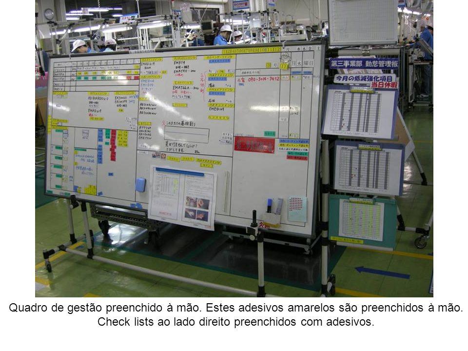 Quadro de gestão preenchido à mão. Estes adesivos amarelos são preenchidos à mão. Check lists ao lado direito preenchidos com adesivos.