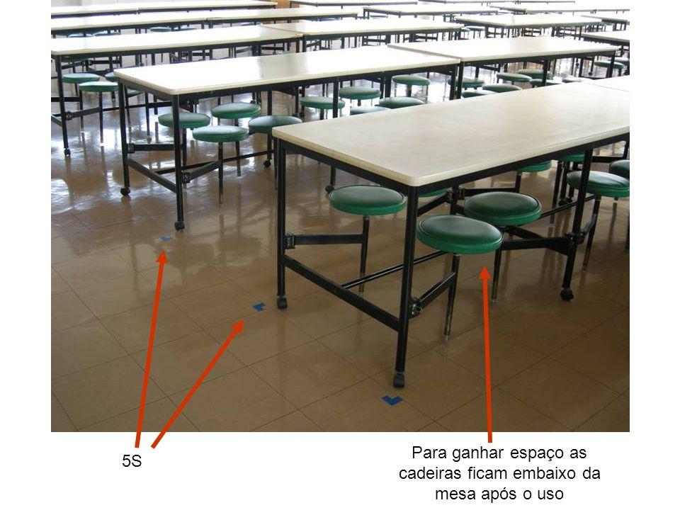 5S Para ganhar espaço as cadeiras ficam embaixo da mesa após o uso