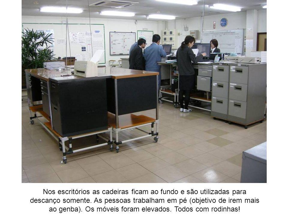 Nos escritórios as cadeiras ficam ao fundo e são utilizadas para descanço somente. As pessoas trabalham em pé (objetivo de irem mais ao genba). Os móv