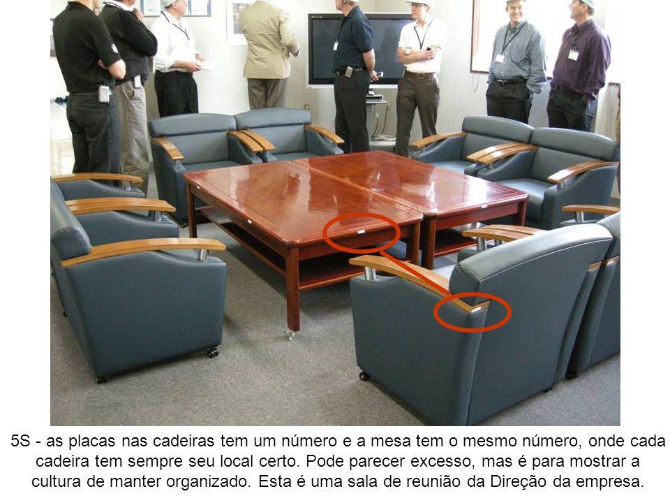 5S - as placas nas cadeiras tem um número e a mesa tem o mesmo número, onde cada cadeira tem sempre seu local certo. Pode parecer excesso, mas é para