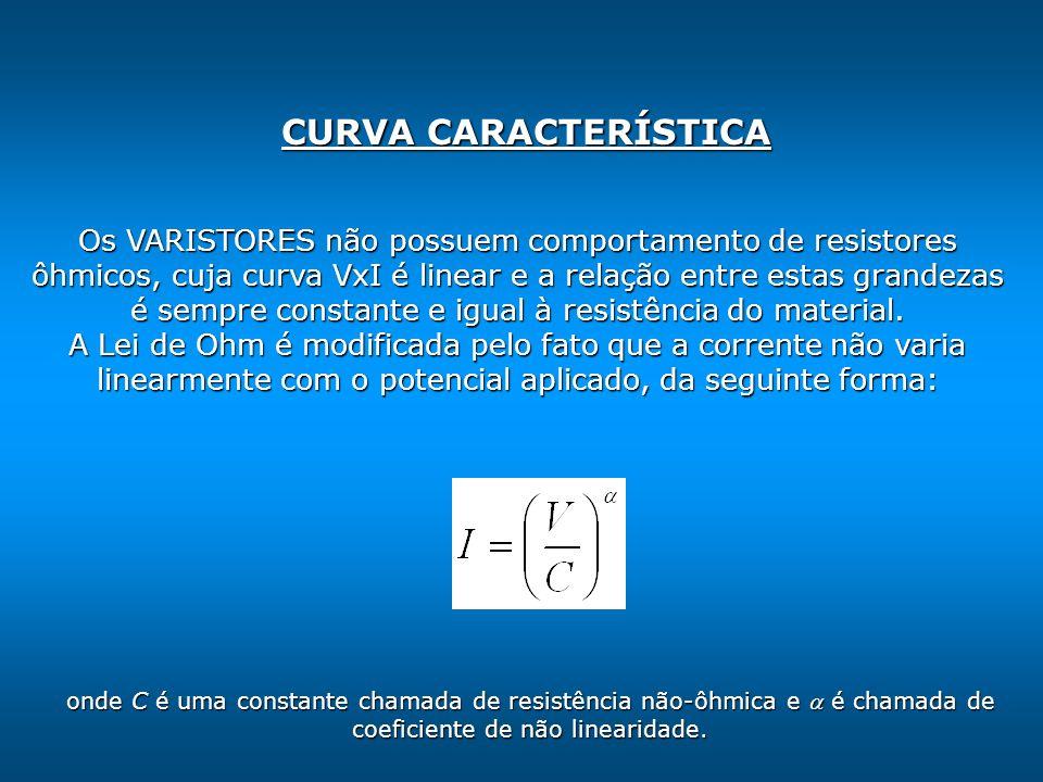 Os VARISTORES não possuem comportamento de resistores ôhmicos, cuja curva VxI é linear e a relação entre estas grandezas é sempre constante e igual à