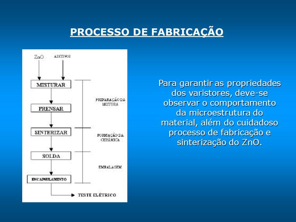 Para garantir as propriedades dos varistores, deve-se observar o comportamento da microestrutura do material, além do cuidadoso processo de fabricação e sinterização do ZnO.