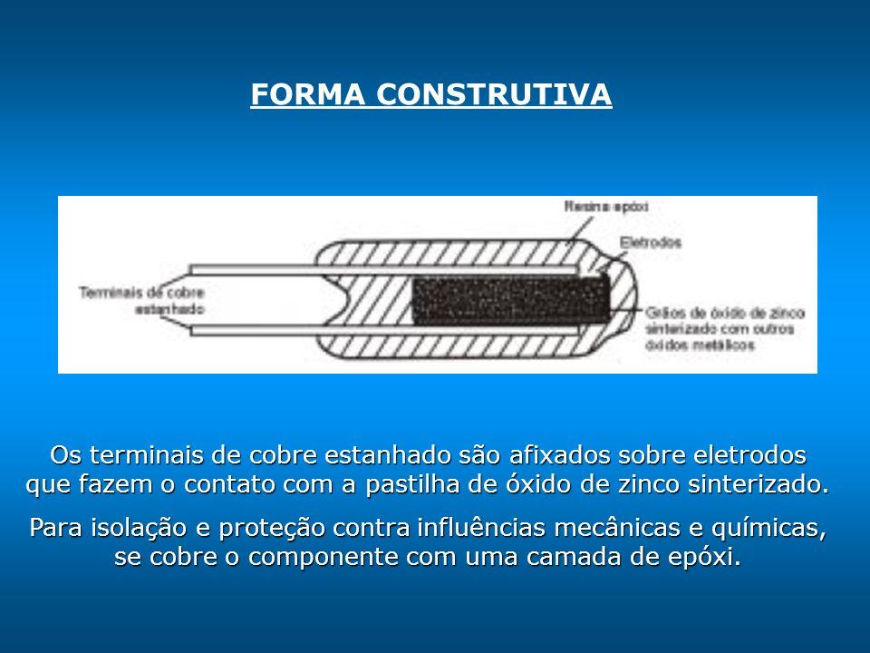 FORMA CONSTRUTIVA Os terminais de cobre estanhado são afixados sobre eletrodos que fazem o contato com a pastilha de óxido de zinco sinterizado. Para