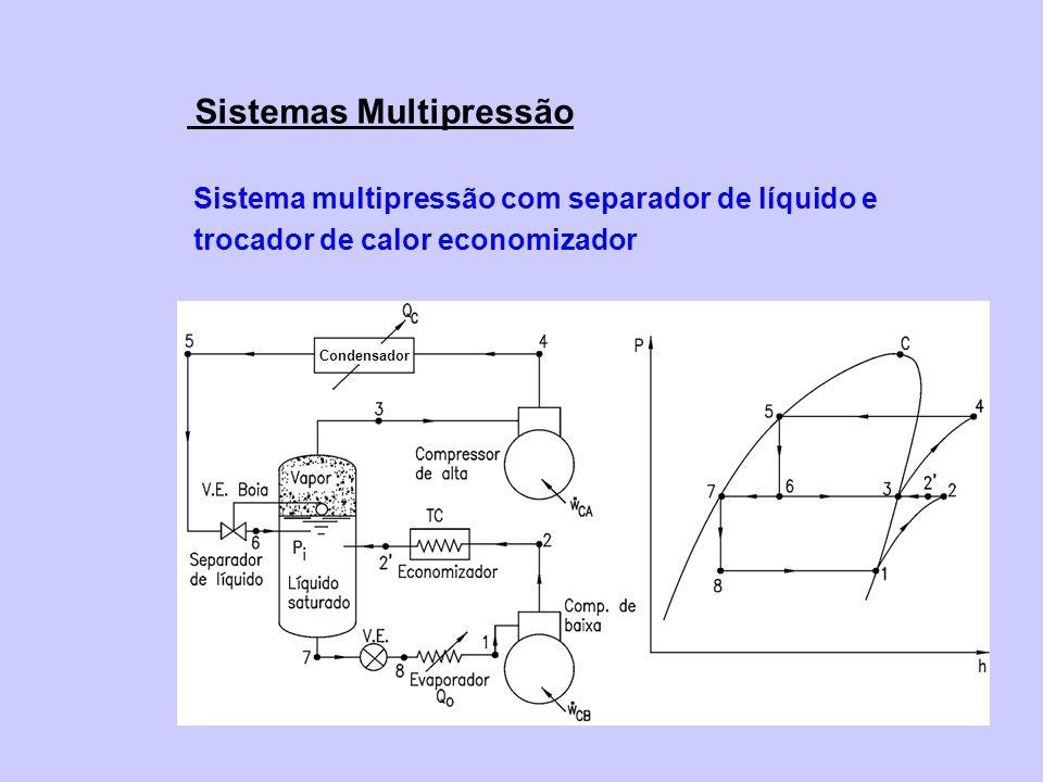 Sistemas Multipressão Sistema multipressão com separador de líquido e trocador de calor economizador Condensador