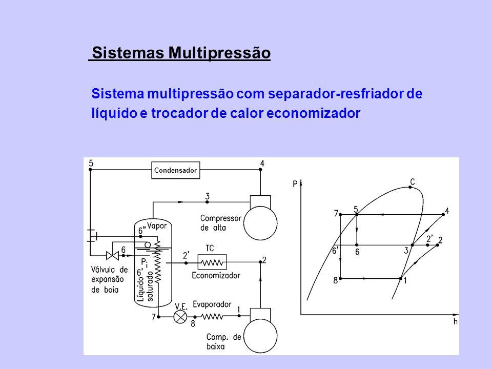 Sistemas Multipressão Sistema multipressão com separador-resfriador de líquido e trocador de calor economizador Condensador