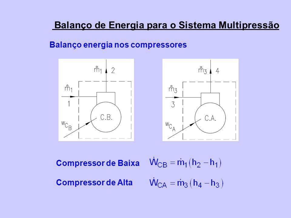 Balanço de Energia para o Sistema Multipressão Balanço energia nos compressores Compressor de Baixa Compressor de Alta