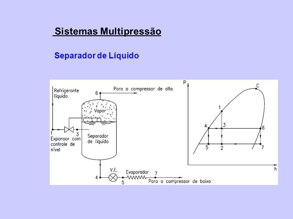Sistemas Multipressão Separador-Resfriador de Líquido 1