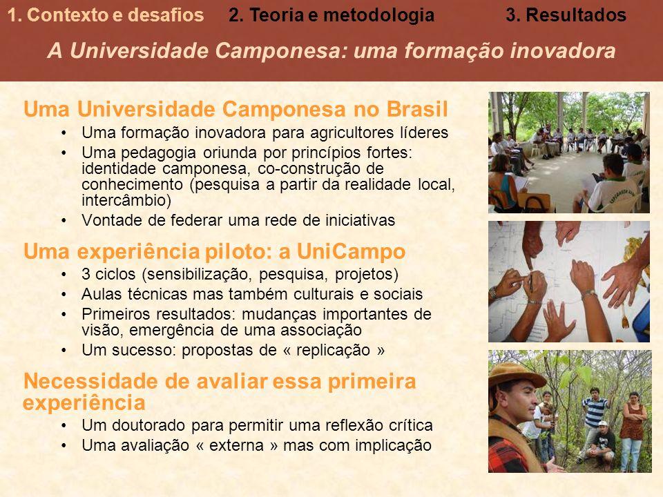 Uma Universidade Camponesa no Brasil Uma formação inovadora para agricultores líderes Uma pedagogia oriunda por princípios fortes: identidade campones