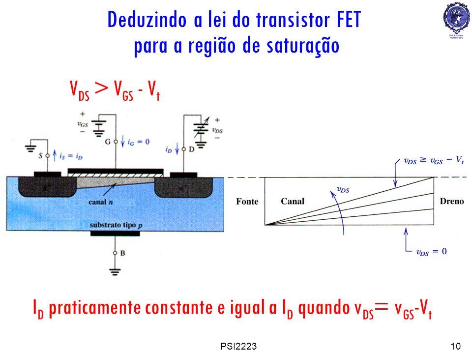 PSI222310 V DS > V GS - V t I D praticamente constante e igual a I D quando v DS = v GS -V t Deduzindo a lei do transistor FET para a região de satura