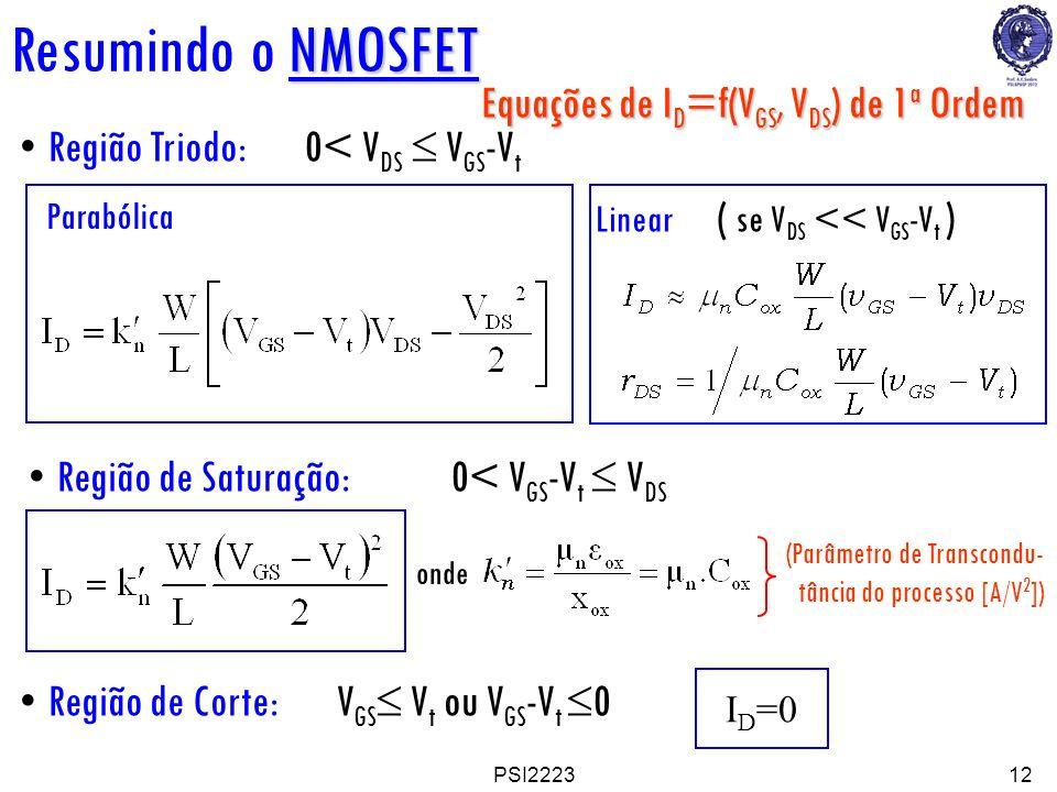 PSI222312 Equações de I D =f(V GS, V DS ) de 1 a Ordem Região Triodo: 0< V DS V GS -V t Região de Saturação: 0< V GS -V t V DS onde (Parâmetro de Tran