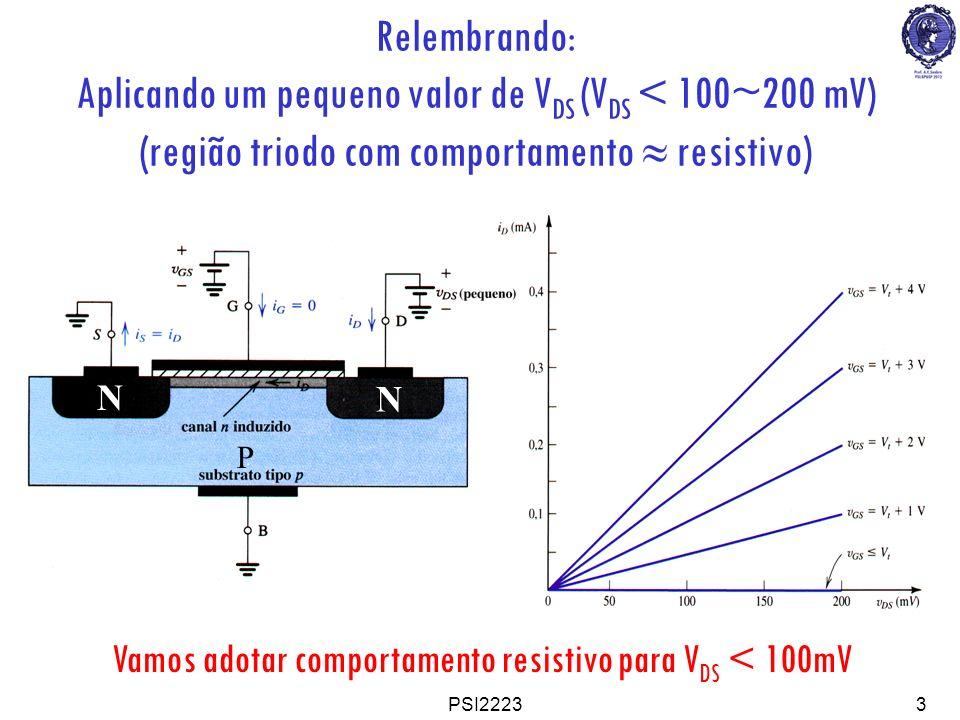 PSI22233 Relembrando: Aplicando um pequeno valor de V DS (V DS < 100~200 mV) (região triodo com comportamento resistivo) N N P Vamos adotar comportame