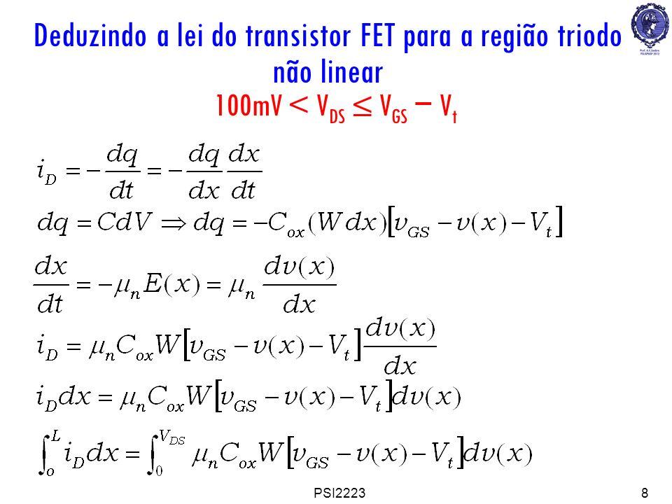 PSI22239 100mV < V DS V GS V t kn´kn´ Deduzindo a lei do transistor FET para a região triodo não linear Nosso critério de V DS < 100mV na verdade é V DS << V GS – V t !!!
