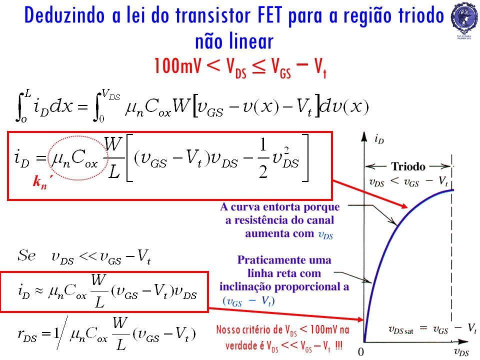 PSI22239 100mV < V DS V GS V t kn´kn´ Deduzindo a lei do transistor FET para a região triodo não linear Nosso critério de V DS < 100mV na verdade é V
