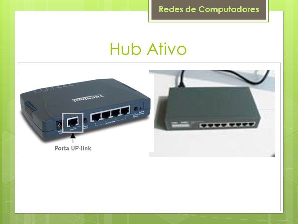 Redes de Computadores Hub Ativo