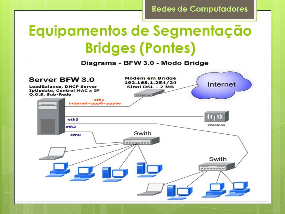 Redes de Computadores Equipamentos de Segmentação Bridges (Pontes)