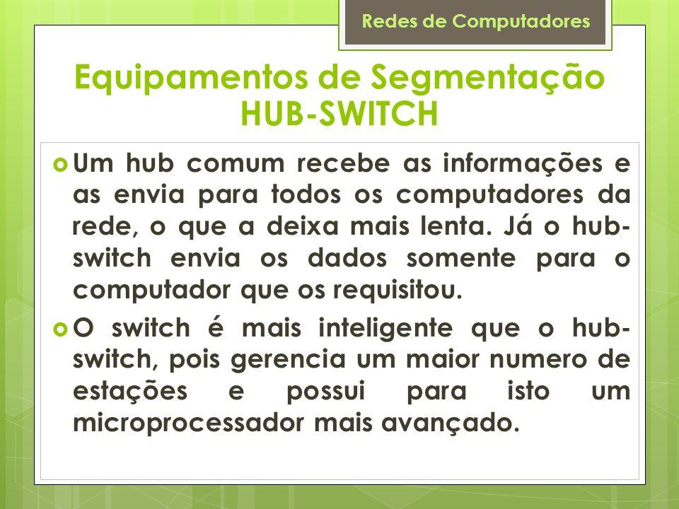 Redes de Computadores Um hub comum recebe as informações e as envia para todos os computadores da rede, o que a deixa mais lenta. Já o hub- switch env