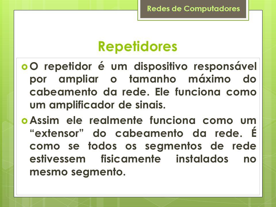 Redes de Computadores Repetidores O repetidor é um dispositivo responsável por ampliar o tamanho máximo do cabeamento da rede. Ele funciona como um am