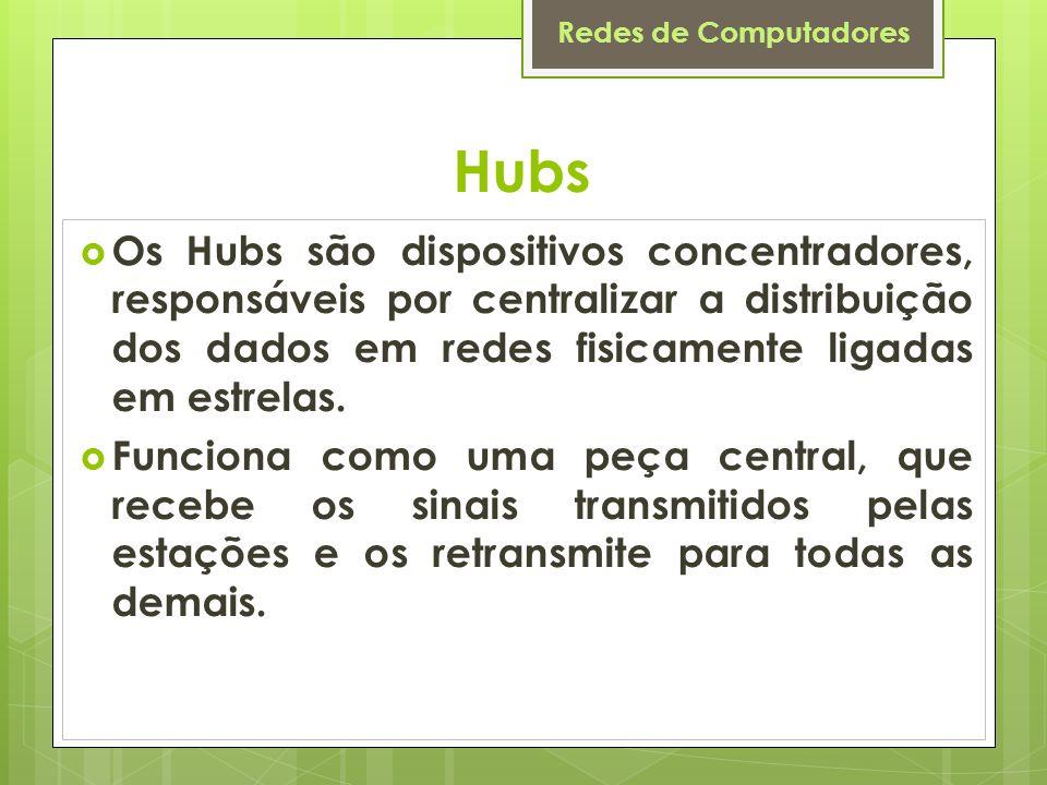 Redes de Computadores Hubs Os Hubs são dispositivos concentradores, responsáveis por centralizar a distribuição dos dados em redes fisicamente ligadas