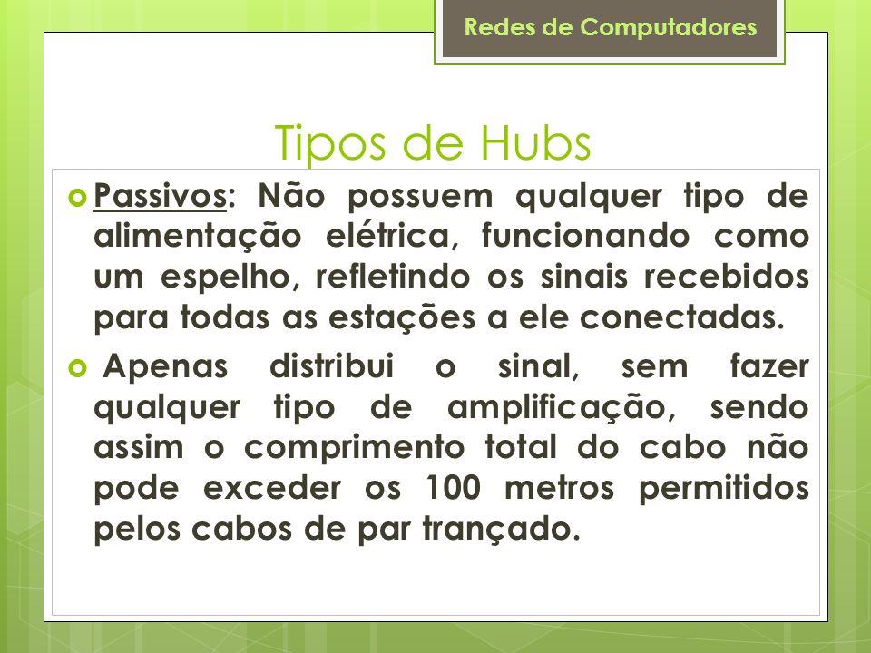 Redes de Computadores Tipos de Hubs Passivos: Não possuem qualquer tipo de alimentação elétrica, funcionando como um espelho, refletindo os sinais rec