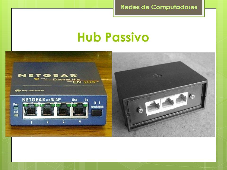 Redes de Computadores Hub Passivo