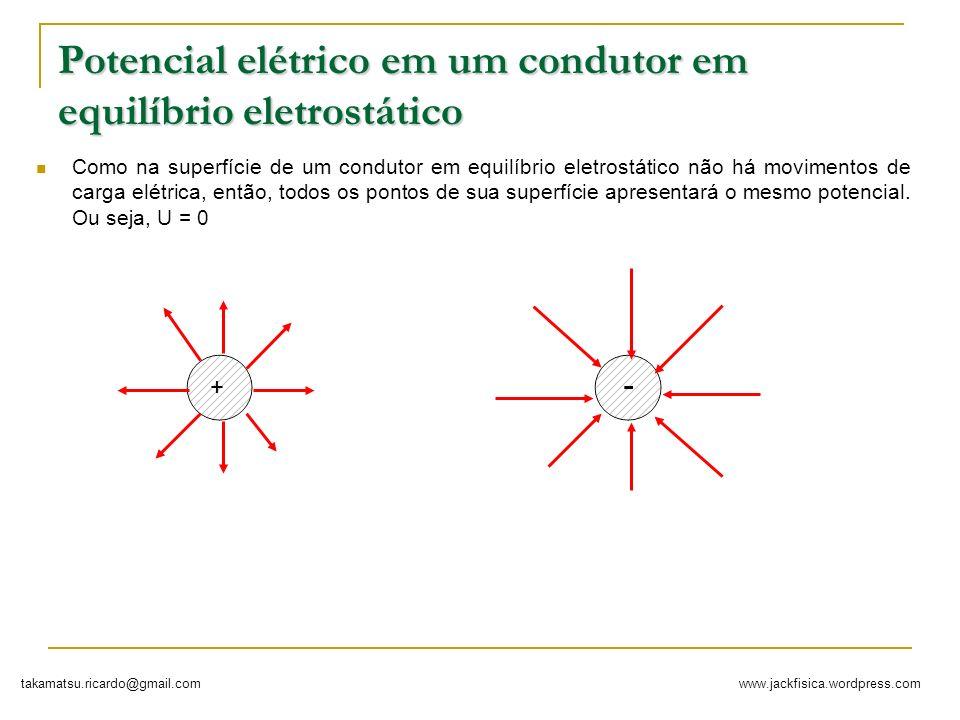 www.jackfisica.wordpress.comtakamatsu.ricardo@gmail.com Potencial elétrico em um condutor em equilíbrio eletrostático Como na superfície de um conduto