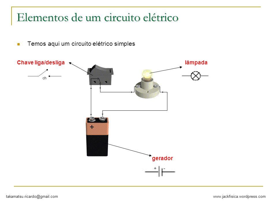 www.jackfisica.wordpress.comtakamatsu.ricardo@gmail.com Elementos de um circuito elétrico Temos aqui um circuito elétrico simples gerador Chave liga/d