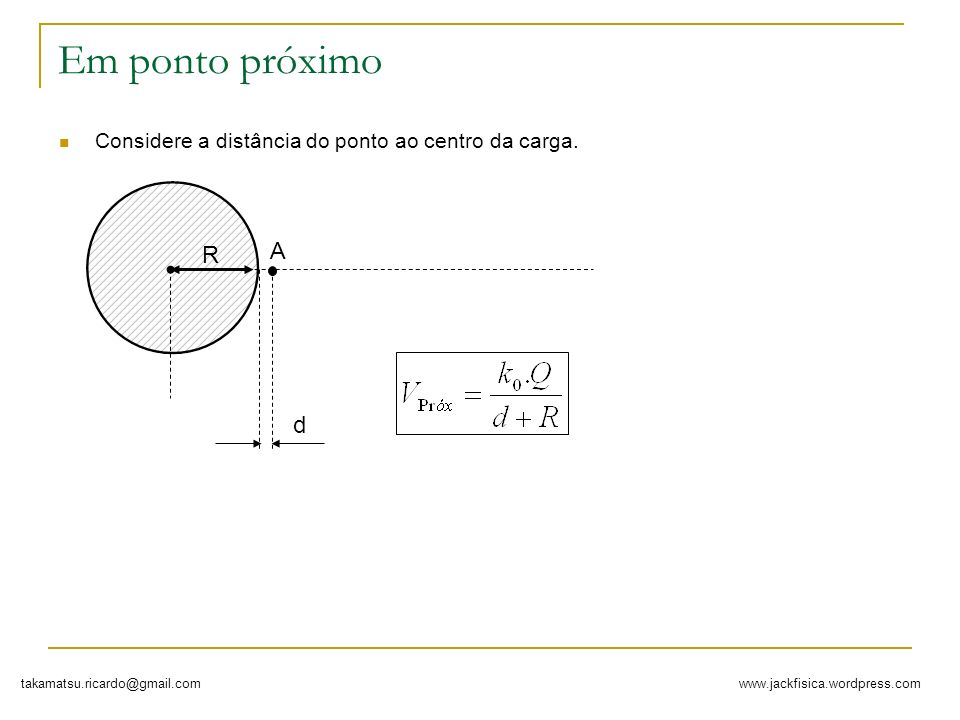 www.jackfisica.wordpress.comtakamatsu.ricardo@gmail.com Ponto Externo Num ponto externo vamos considerar a distância do ponto ao centro.