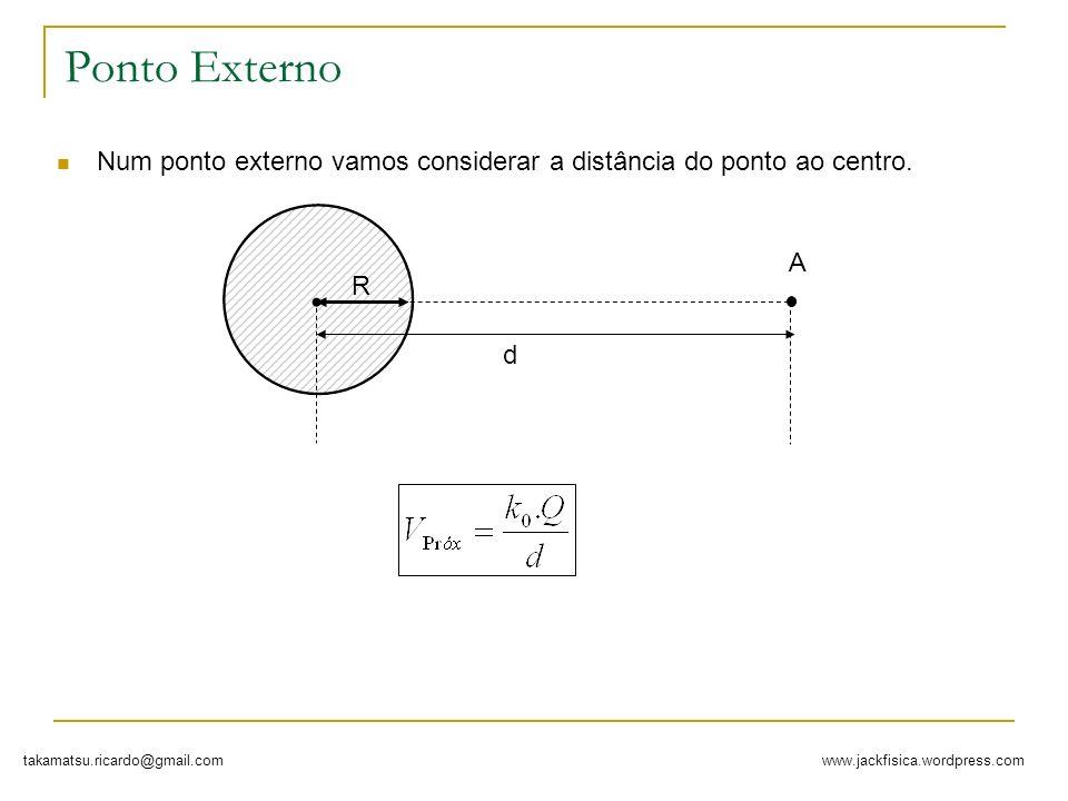 www.jackfisica.wordpress.comtakamatsu.ricardo@gmail.com Ponto Externo Num ponto externo vamos considerar a distância do ponto ao centro. R d A