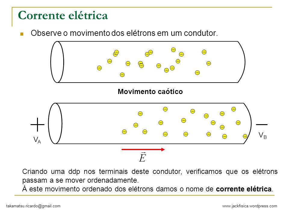 www.jackfisica.wordpress.comtakamatsu.ricardo@gmail.com Sentido da corrente elétrica Sentido real: movimento dos elétrons é contrário à linha de campo elétrico Sentido convencional: considera- se o movimento imaginário dos prótons.