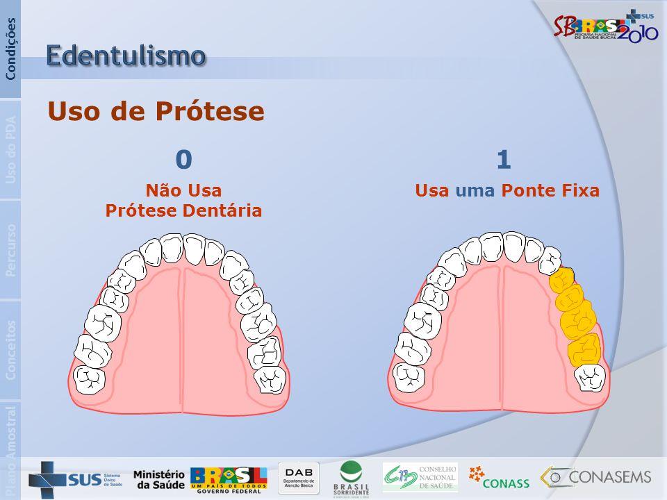Plano Amostral Conceitos Percurso Uso do PDA Condições Não Usa Prótese Dentária 0 Usa uma Ponte Fixa 1 Uso de Prótese