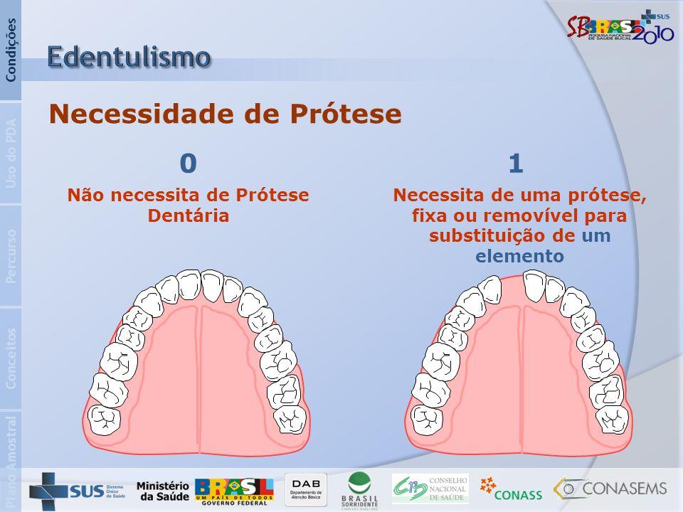 Plano Amostral Conceitos Percurso Uso do PDA Condições Não necessita de Prótese Dentária 0 Necessita de uma prótese, fixa ou removível para substituição de um elemento 1 Necessidade de Prótese