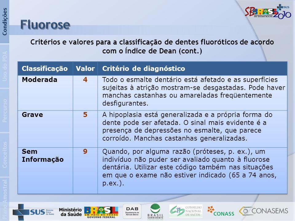 Plano Amostral Conceitos Percurso Uso do PDA Condições Critérios e valores para a classificação de dentes fluoróticos de acordo com o Índice de Dean (cont.)