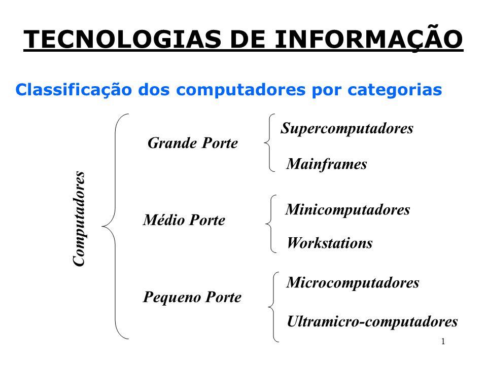 1 Classificação dos computadores por categorias Supercomputadores Mainframes Minicomputadores Workstations Pequeno Porte Microcomputadores Ultramicro-computadores TECNOLOGIAS DE INFORMAÇÃO Grande Porte Médio Porte Computadores