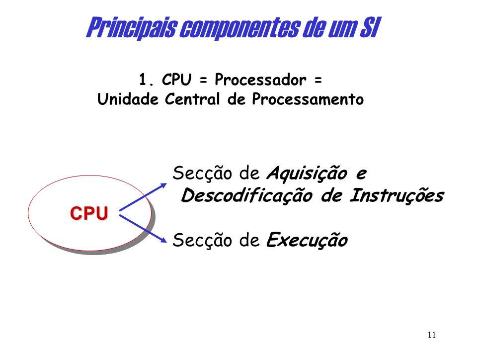10 Principais componentes de um SI 111111 1.CPU = Processador = = Unidade Central de Processamento CÉREBRO O processador ou CPU (Central Processing Unit - Unidade de Processamento Central) é o CÉREBRO do computador.