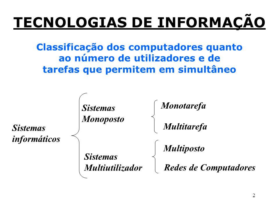 2 Classificação dos computadores quanto ao número de utilizadores e de tarefas que permitem em simultâneo Monotarefa Multitarefa Multiposto Redes de Computadores Sistemas Multiutilizador Sistemas Monoposto Sistemas informáticos TECNOLOGIAS DE INFORMAÇÃO