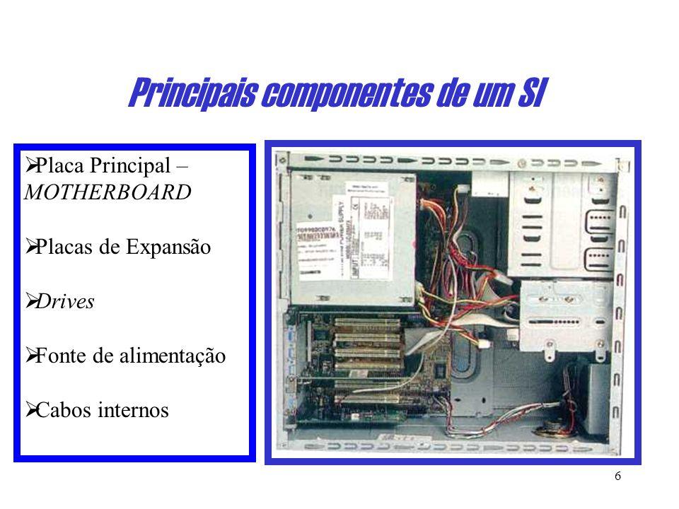 6 Principais componentes de um SI Placa Principal – MOTHERBOARD Placas de Expansão Drives Fonte de alimentação Cabos internos