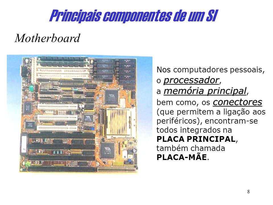 8 Principais componentes de um SI Motherboard Nos Nos computadores pessoais, processador o processador, memória principal conectores a memória principal, bem como, os conectores (que permitem a ligação aos periféricos), encontram-se todos integrados na PLACA PRINCIPAL, também chamada PLACA-MÃE.