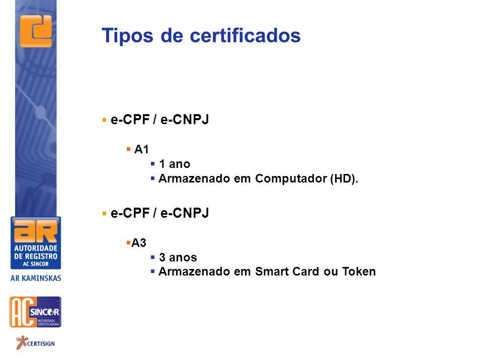 Tipos de certificados e-CPF / e-CNPJ A1 1 ano Armazenado em Computador (HD). e-CPF / e-CNPJ A3 3 anos Armazenado em Smart Card ou Token