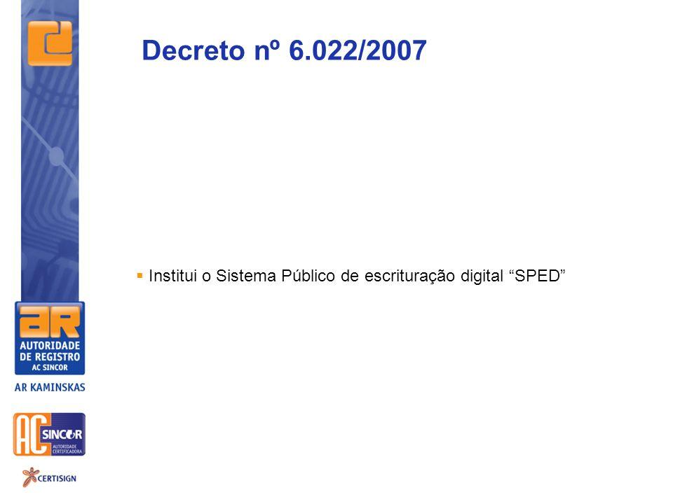 Documentos dos representantes legais e do responsável pelo certificado 1 Foto 3x4 recente.