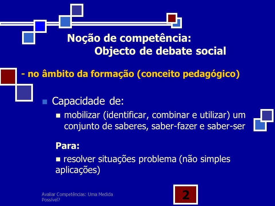 Avaliar Competências: Uma Medida Possível? 2 Noção de competência: Objecto de debate social Capacidade de: mobilizar (identificar, combinar e utilizar
