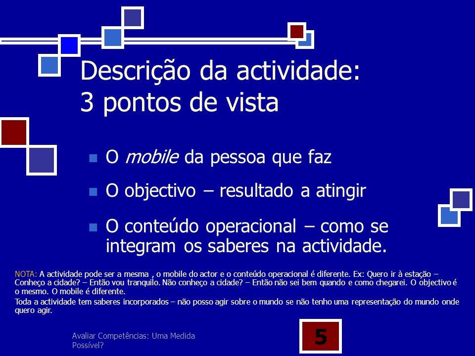 Avaliar Competências: Uma Medida Possível? 5 Descrição da actividade: 3 pontos de vista O mobile da pessoa que faz O objectivo – resultado a atingir O