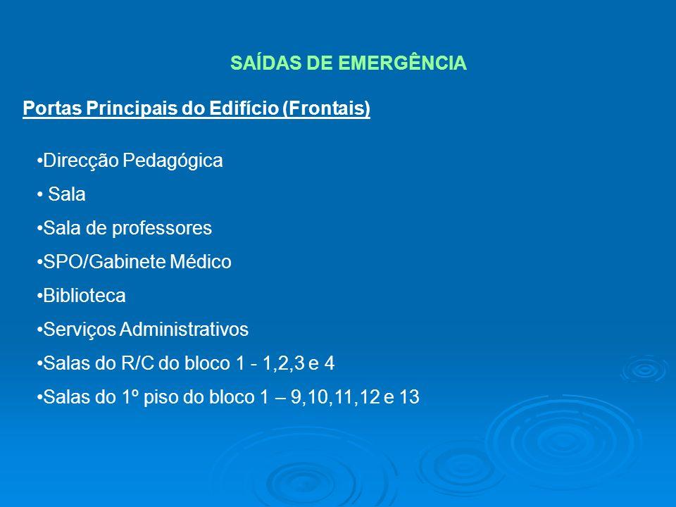 SAÍDAS DE EMERGÊNCIA Portas Principais do Edifício (Frontais) Direcção Pedagógica Sala Sala de professores SPO/Gabinete Médico Biblioteca Serviços Adm