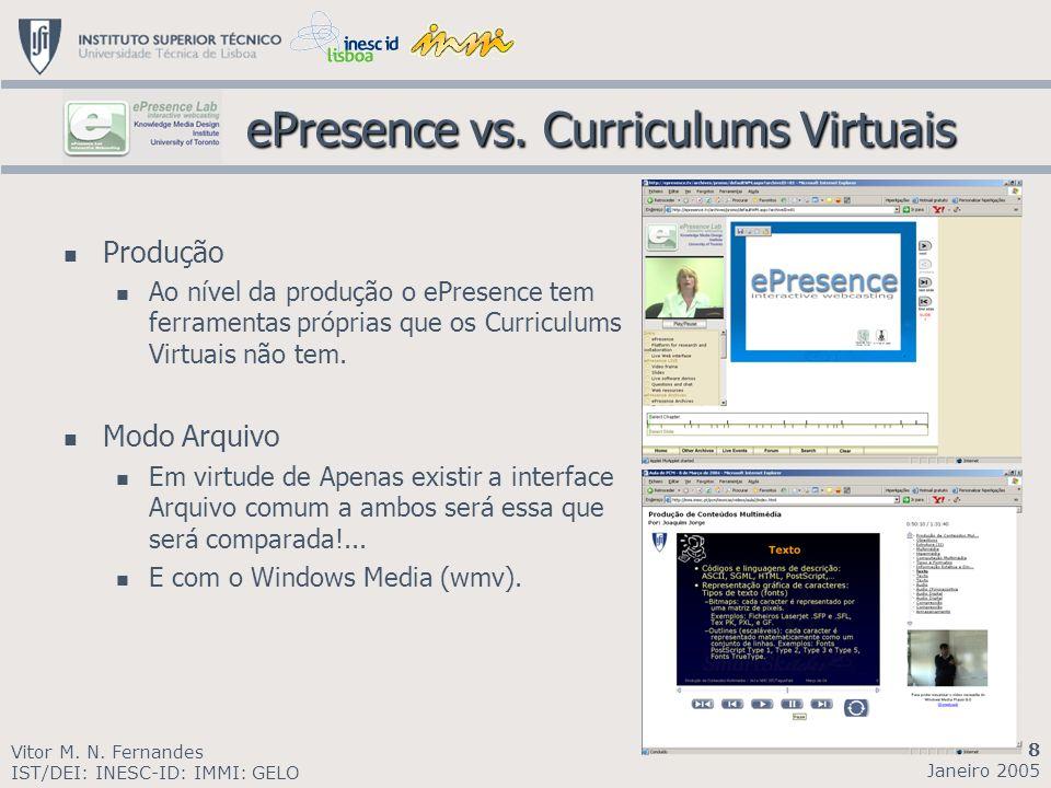 Utilizado o WebCast: http://epresence.tv/archives/promo/defaultWM.aspx?archiveID=81 e http://immi.inesc.pt/pcm/teoricas/videos/aula2/index.html Vitor M.