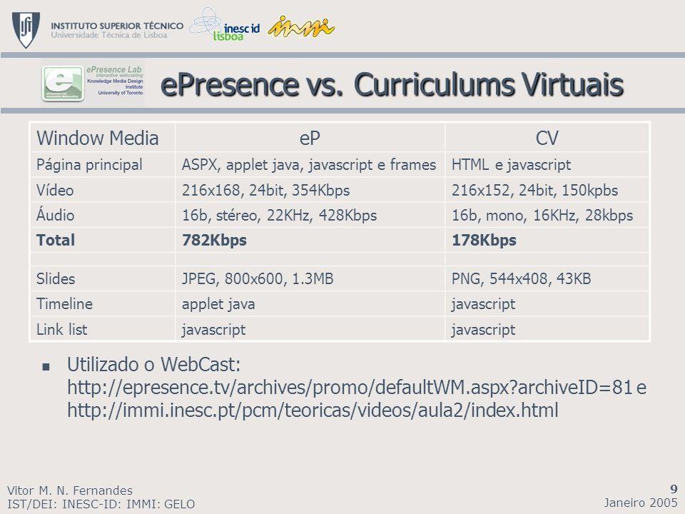Suporte ao Webcasting EXISTE no ePresence A interface de Arquivo dos Curriculum Virtuais é mais leve: Apenas html com javascript O áudio / vídeo do Curriculums Virtuais é também mais leve sem grandes perdas ao meu nível de aceitação… Os slides foram comprimidos com JPEG que não é de todo apropriado para imagens sintéticas (melhor será o png, gif entre outros) A utilização da Applet Java pode trazer mais entropia ao sistema Incompatibilidades ou browsers sem a Java VM Link lists semelhantes As grandes diferenças parece ser a integração de chat, fórum e ferramentas de produção, bem $$$ para os 3 encoders, PCs,… : ( Vitor M.