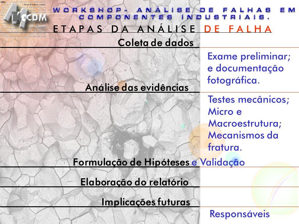 E T A P A S D A A N Á L I S E D E F A L H A Coleta de dados Análise das evidências Testes mecânicos; Micro e Macroestrutura; Mecanismos da fratura. Im