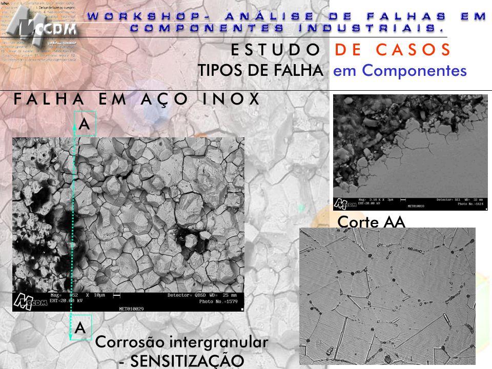 A A Corte AA Corrosão intergranular - SENSITIZAÇÃO F A L H A E M A Ç O I N O X TIPOS DE FALHA em Componentes E S T U D O D E C A S O S