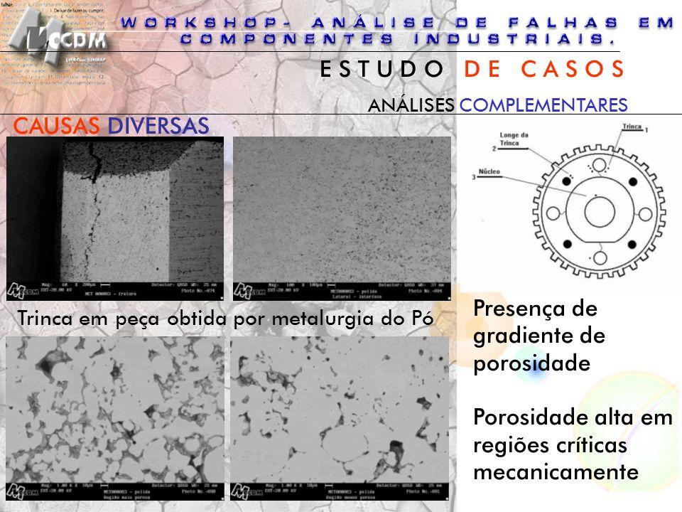 Presença de gradiente de porosidade Porosidade alta em regiões críticas mecanicamente Trinca em peça obtida por metalurgia do Pó CAUSAS DIVERSAS ANÁLI
