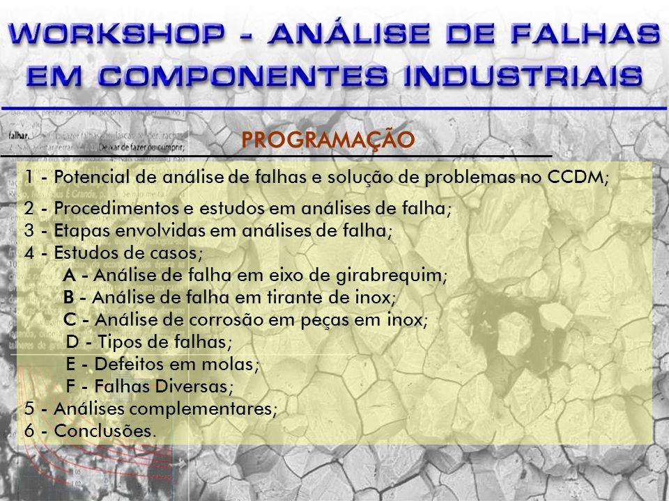 PROGRAMAÇÃO 1 - Potencial de análise de falhas e solução de problemas no CCDM; 2 - Procedimentos e estudos em análises de falha; 3 - Etapas envolvidas