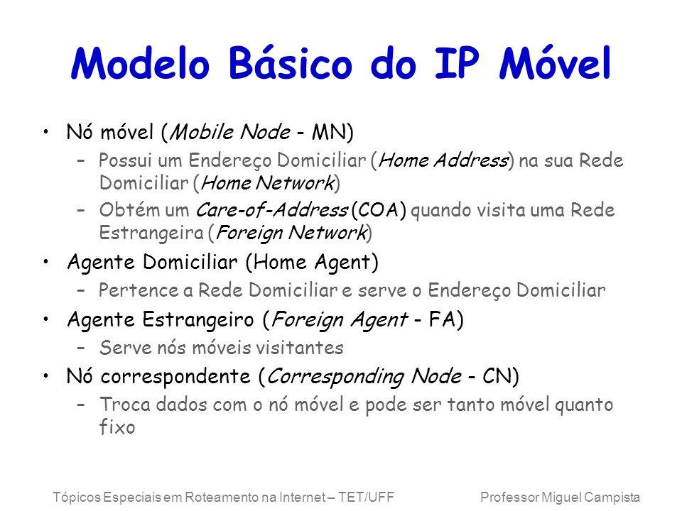 Tópicos Especiais em Roteamento na Internet – TET/UFF Professor Miguel Campista Modelo Básico do IP Móvel Nó móvel (Mobile Node - MN) –Possui um Ender