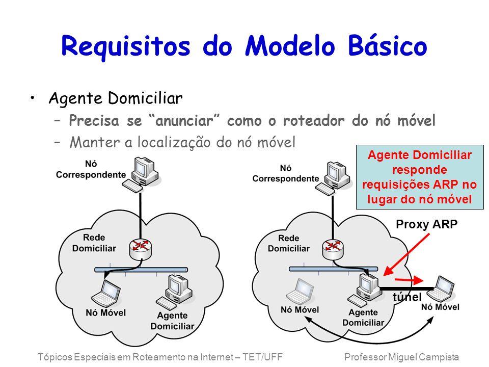 Tópicos Especiais em Roteamento na Internet – TET/UFF Professor Miguel Campista Requisitos do Modelo Básico Agente Domiciliar –Precisa se anunciar com